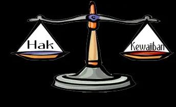 Pengertian Hak Dan Kewajiban : Makna, Contoh