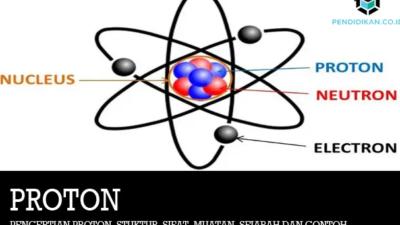 Pengertian Proton : Sifat, Karakteristik, Struktur, Stabilitas